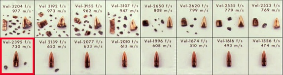 5.56-Fackler-Bullet-Fragmentation-vs-Velocity.jpg